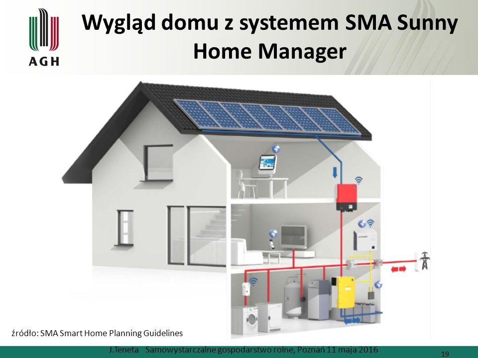 Wygląd domu z systemem SMA Sunny Home Manager J.Teneta Samowystarczalne gospodarstwo rolne, Poznań 11 maja 2016 19 źródło: SMA Smart Home Planning Guidelines