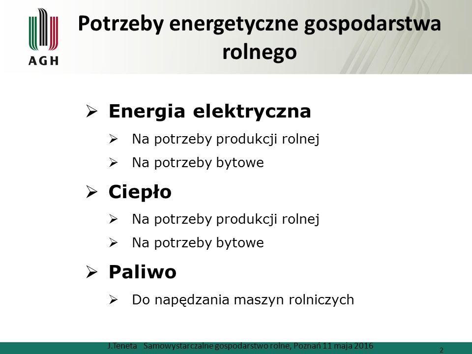 Potrzeby energetyczne gospodarstwa rolnego J.Teneta Samowystarczalne gospodarstwo rolne, Poznań 11 maja 2016 2  Energia elektryczna  Na potrzeby pro