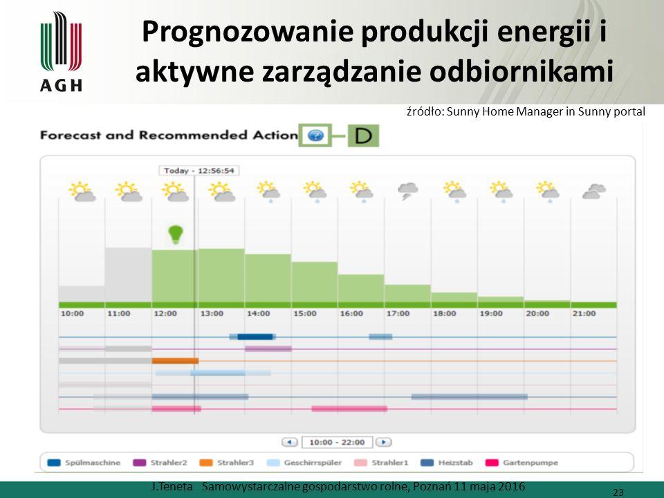 Prognozowanie produkcji energii i aktywne zarządzanie odbiornikami J.Teneta Samowystarczalne gospodarstwo rolne, Poznań 11 maja 2016 23 źródło: Sunny