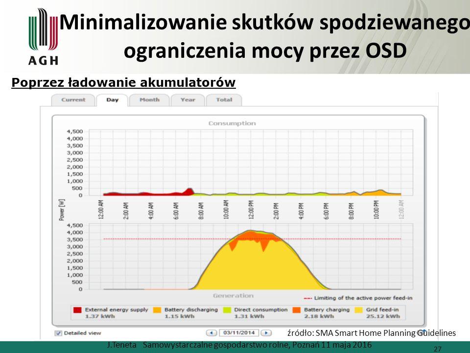 Minimalizowanie skutków spodziewanego ograniczenia mocy przez OSD J.Teneta Samowystarczalne gospodarstwo rolne, Poznań 11 maja 2016 27 źródło: SMA Smart Home Planning Guidelines Poprzez ładowanie akumulatorów