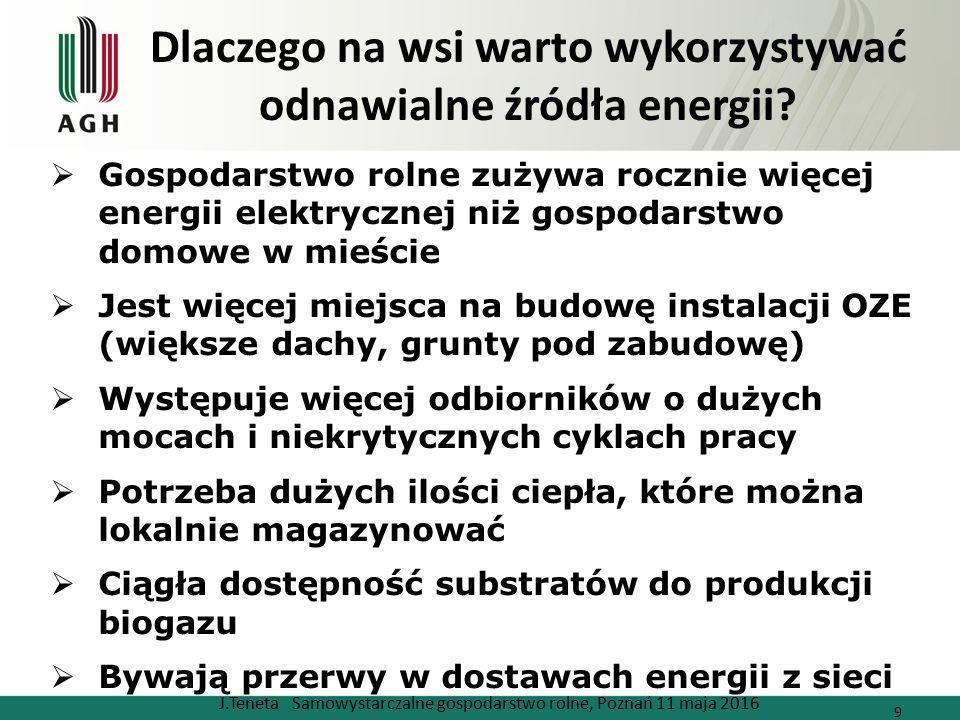Dlaczego na wsi warto wykorzystywać odnawialne źródła energii? J.Teneta Samowystarczalne gospodarstwo rolne, Poznań 11 maja 2016 9  Gospodarstwo roln