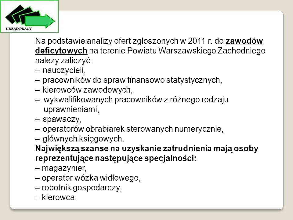Na podstawie analizy ofert zgłoszonych w 2011 r.