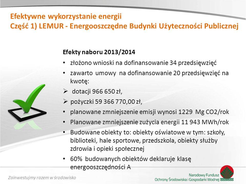 Zainwestujmy razem w środowisko Efekty naboru 2013/2014 złożono wnioski na dofinansowanie 34 przedsięwzięć zawarto umowy na dofinansowanie 20 przedsięwzięć na kwotę:  dotacji 966 650 zł,  pożyczki 59 366 770,00 zł, planowane zmniejszenie emisji wynosi 1229 Mg CO2/rok Planowane zmniejszenie zużycia energii 11 943 MWh/rok Budowane obiekty to: obiekty oświatowe w tym: szkoły, biblioteki, hale sportowe, przedszkola, obiekty służby zdrowia i opieki społecznej 60% budowanych obiektów deklaruje klasę energooszczędności A Efektywne wykorzystanie energii Część 1) LEMUR - Energooszczędne Budynki Użyteczności Publicznej