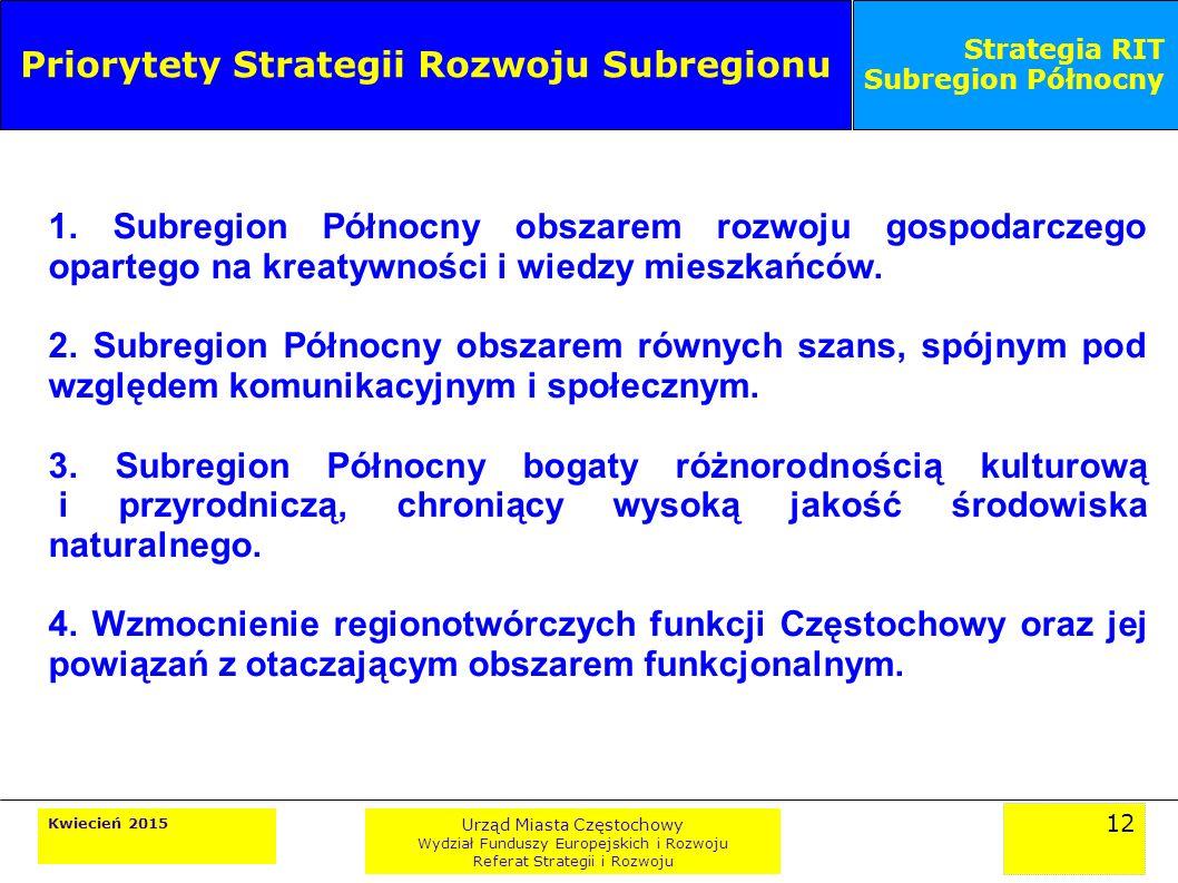 12 Kwiecień 2015 Urząd Miasta Częstochowy Wydział Funduszy Europejskich i Rozwoju Referat Strategii i Rozwoju Strategia RIT Subregion Północny Priorytety Strategii Rozwoju Subregionu 1.