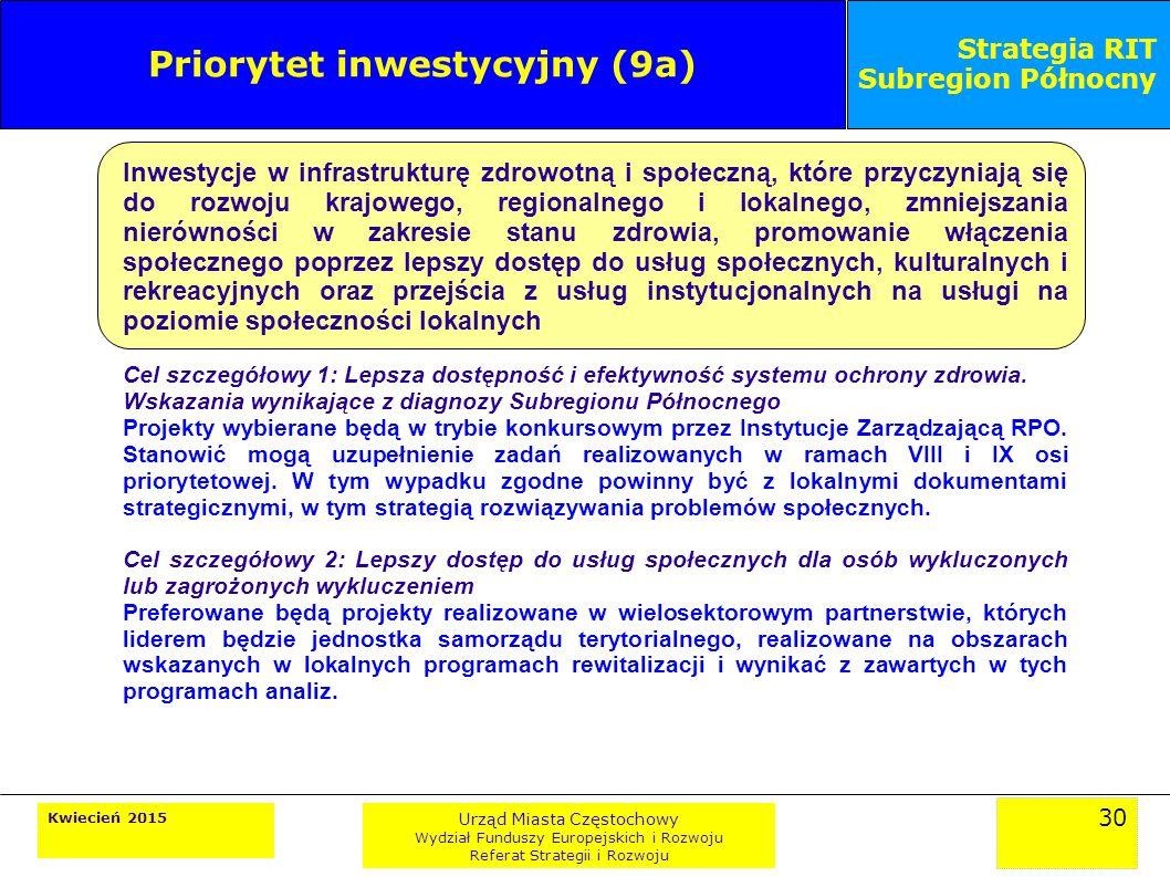 30 Kwiecień 2015 Urząd Miasta Częstochowy Wydział Funduszy Europejskich i Rozwoju Referat Strategii i Rozwoju Strategia RIT Subregion Północny Priorytet inwestycyjny (9a) Inwestycje w infrastrukturę zdrowotną i społeczną, które przyczyniają się do rozwoju krajowego, regionalnego i lokalnego, zmniejszania nierówności w zakresie stanu zdrowia, promowanie włączenia społecznego poprzez lepszy dostęp do usług społecznych, kulturalnych i rekreacyjnych oraz przejścia z usług instytucjonalnych na usługi na poziomie społeczności lokalnych Cel szczegółowy 1: Lepsza dostępność i efektywność systemu ochrony zdrowia.