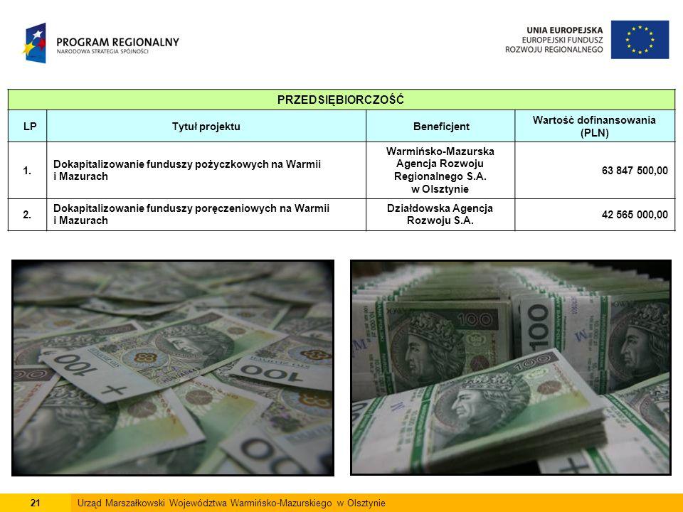 21Urząd Marszałkowski Województwa Warmińsko-Mazurskiego w Olsztynie PRZEDSIĘBIORCZOŚĆ LPTytuł projektu Beneficjent Wartość dofinansowania (PLN) 1.