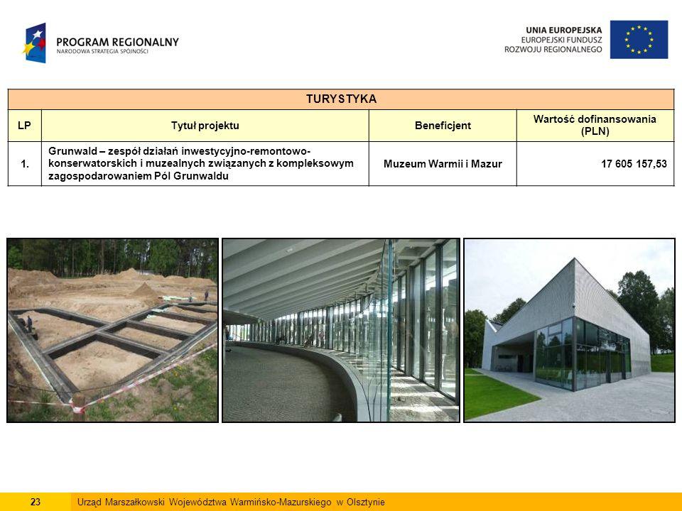 23Urząd Marszałkowski Województwa Warmińsko-Mazurskiego w Olsztynie TURYSTYKA LPTytuł projektuBeneficjent Wartość dofinansowania (PLN) 1.