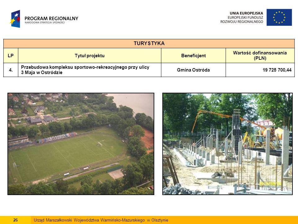 26Urząd Marszałkowski Województwa Warmińsko-Mazurskiego w Olsztynie TURYSTYKA LPTytuł projektuBeneficjent Wartość dofinansowania (PLN) 4.