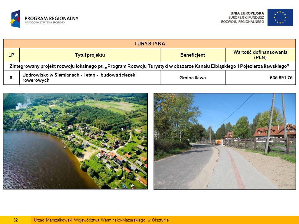 32Urząd Marszałkowski Województwa Warmińsko-Mazurskiego w Olsztynie TURYSTYKA LPTytuł projektuBeneficjent Wartość dofinansowania (PLN) Zintegrowany projekt rozwoju lokalnego pt.