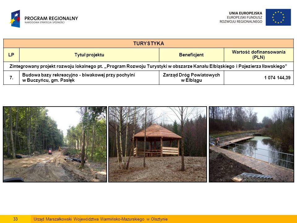 33Urząd Marszałkowski Województwa Warmińsko-Mazurskiego w Olsztynie TURYSTYKA LPTytuł projektuBeneficjent Wartość dofinansowania (PLN) Zintegrowany projekt rozwoju lokalnego pt.
