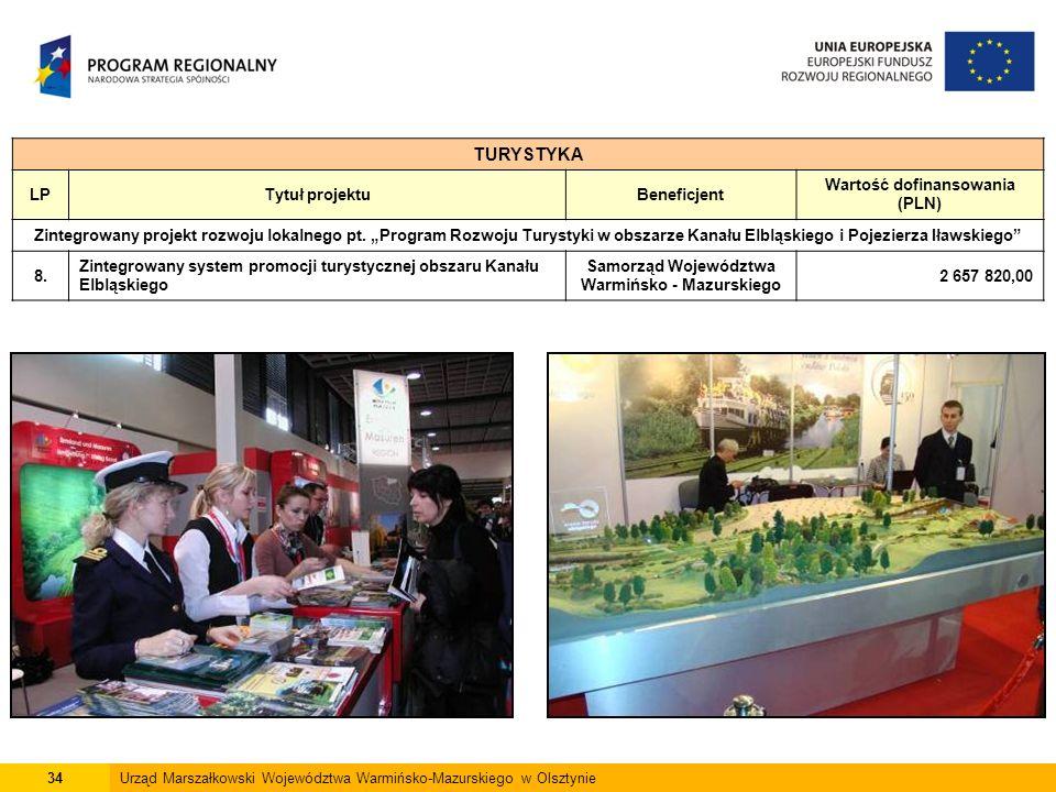 34Urząd Marszałkowski Województwa Warmińsko-Mazurskiego w Olsztynie TURYSTYKA LPTytuł projektuBeneficjent Wartość dofinansowania (PLN) Zintegrowany projekt rozwoju lokalnego pt.