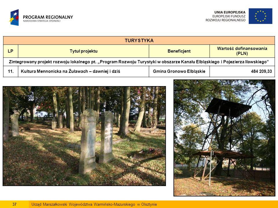 37Urząd Marszałkowski Województwa Warmińsko-Mazurskiego w Olsztynie TURYSTYKA LPTytuł projektuBeneficjent Wartość dofinansowania (PLN) Zintegrowany projekt rozwoju lokalnego pt.