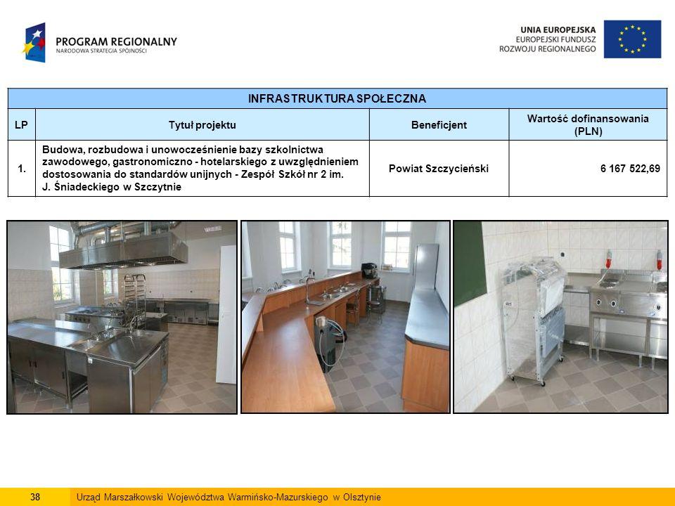 38Urząd Marszałkowski Województwa Warmińsko-Mazurskiego w Olsztynie INFRASTRUKTURA SPOŁECZNA LPTytuł projektuBeneficjent Wartość dofinansowania (PLN) 1.