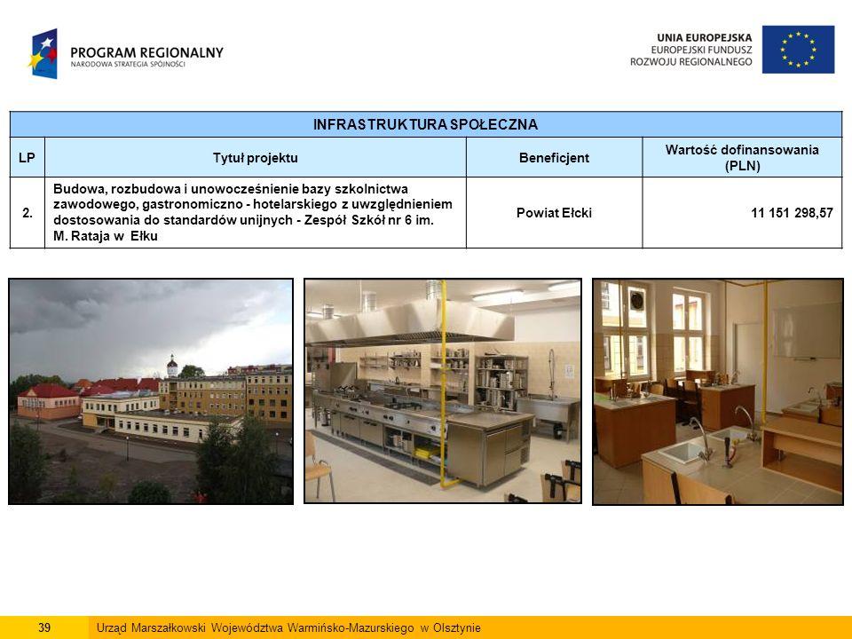 39Urząd Marszałkowski Województwa Warmińsko-Mazurskiego w Olsztynie INFRASTRUKTURA SPOŁECZNA LPTytuł projektuBeneficjent Wartość dofinansowania (PLN) 2.