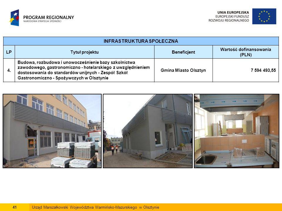 41Urząd Marszałkowski Województwa Warmińsko-Mazurskiego w Olsztynie INFRASTRUKTURA SPOŁECZNA LPTytuł projektuBeneficjent Wartość dofinansowania (PLN) 4.