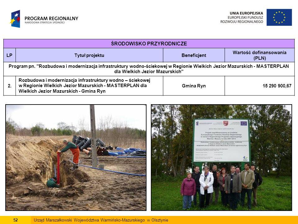 52Urząd Marszałkowski Województwa Warmińsko-Mazurskiego w Olsztynie ŚRODOWISKO PRZYRODNICZE LPTytuł projektuBeneficjent Wartość dofinansowania (PLN) Program pn.
