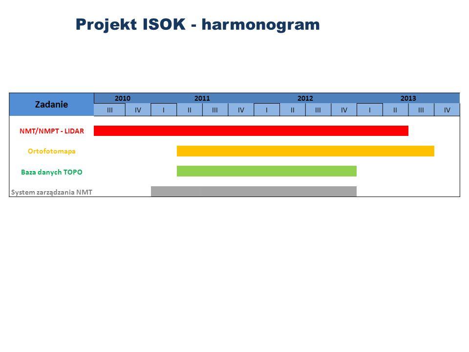 Zadanie 2010201120122013 IIIIVIIIIIIIVIIIIIIIVIIIIIIIV NMT/NMPT - LIDAR Ortofotomapa Baza danych TOPO System zarządzania NMT Projekt ISOK - harmonogram