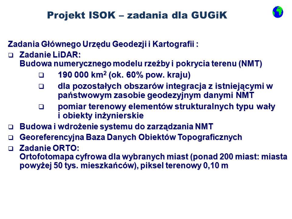 ISOK Cały Projekt 300 mln PLN (w tym GUGiK 106 mln PLN) 1.11.21.31.4 NMT Lotniczy skaning laserowy 191 000 km 2 System Zarządzania NMT BDOT Ortofotomapa 15 000 km 2 ISOK/ 5000 km 2 GBDOT 70 mln PLN10 mln PLN 13,7 mln PLN 4,6 mln PLN (6,2 mln PLN całość) Główny Urząd Geodezji i Kartografii Projekt ISOK – zadania dla GUGiK