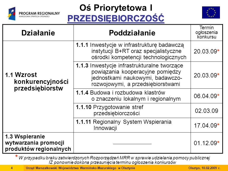 PRZEDSIĘBIORCZOŚĆ Oś Priorytetowa I PRZEDSIĘBIORCZOŚĆ 4Urząd Marszałkowski Województwa Warmińsko-Mazurskiego w Olsztynie Olsztyn, 10.02.2009 r.