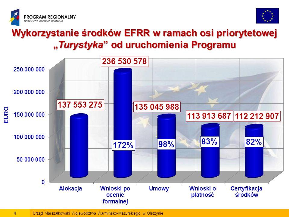 15Urząd Marszałkowski Województwa Warmińsko-Mazurskiego w Olsztynie System monitorowania W 2014 r.