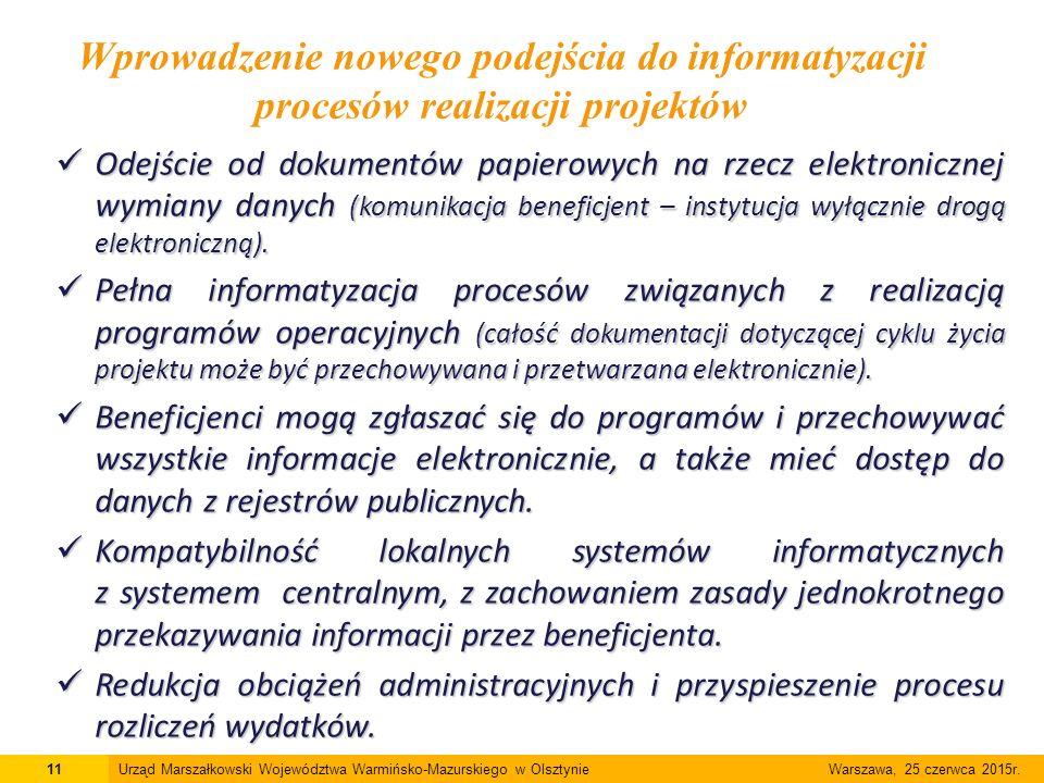 Odejście od dokumentów papierowych na rzecz elektronicznej wymiany danych (komunikacja beneficjent – instytucja wyłącznie drogą elektroniczną). Odejśc