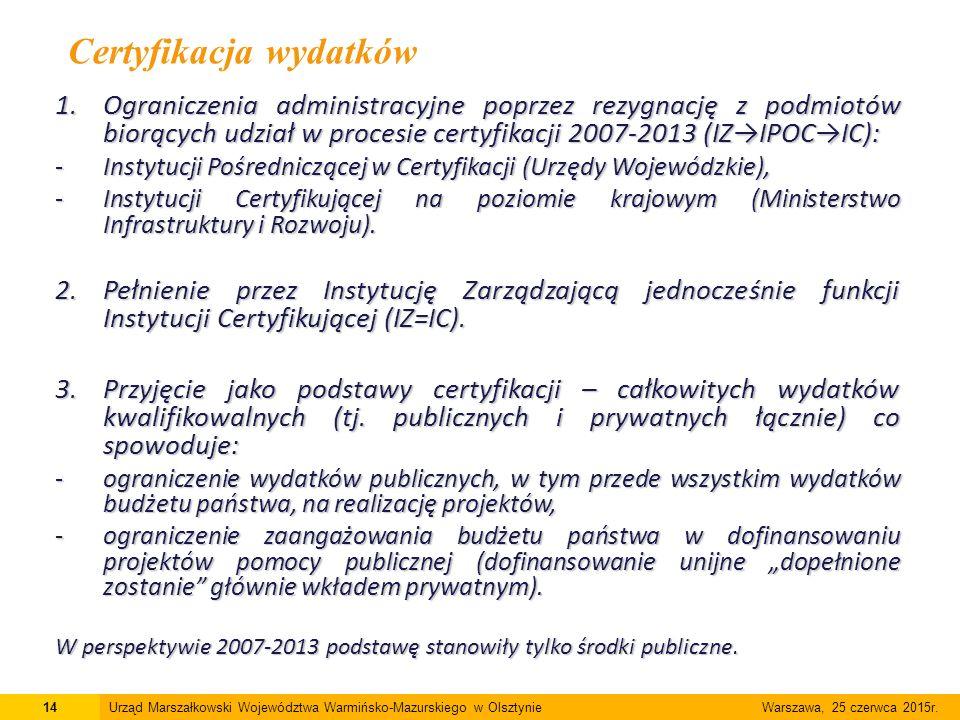 1.Ograniczenia administracyjne poprzez rezygnację z podmiotów biorących udział w procesie certyfikacji 2007-2013 (IZ→IPOC→IC): -Instytucji Pośredniczącej w Certyfikacji (Urzędy Wojewódzkie), -Instytucji Certyfikującej na poziomie krajowym (Ministerstwo Infrastruktury i Rozwoju).