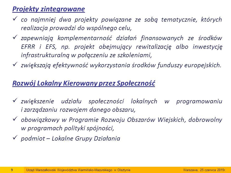 Projekty zintegrowane co najmniej dwa projekty powiązane ze sobą tematycznie, których realizacja prowadzi do wspólnego celu, zapewniają komplementarność działań finansowanych ze środków EFRR i EFS, np.