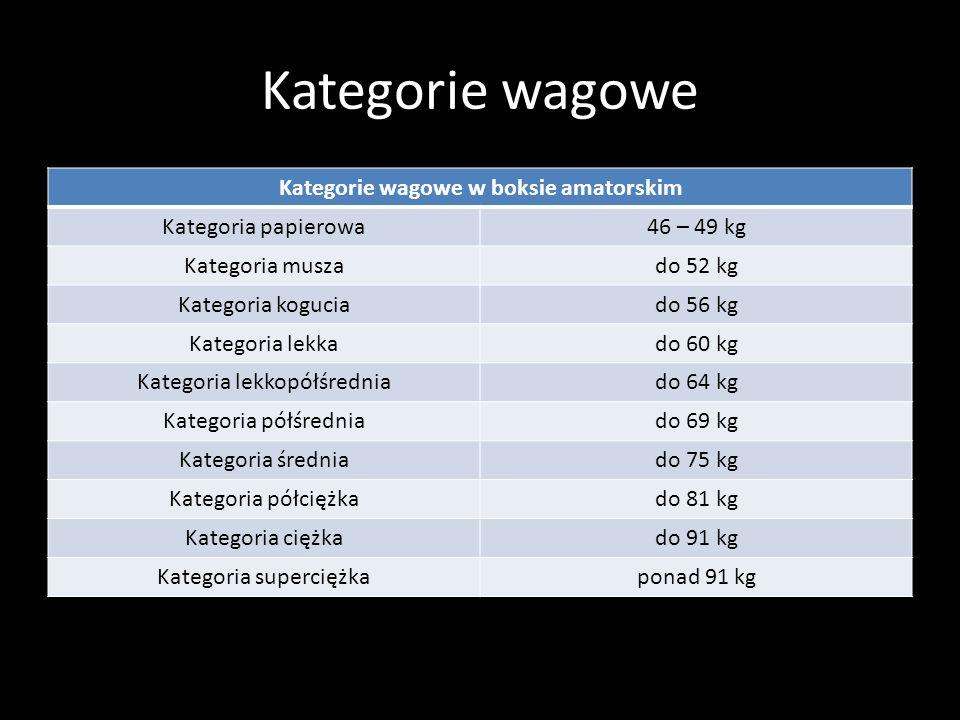 Kategorie wagowe Kategorie wagowe w boksie amatorskim Kategoria papierowa46 – 49 kg Kategoria muszado 52 kg Kategoria koguciado 56 kg Kategoria lekkad