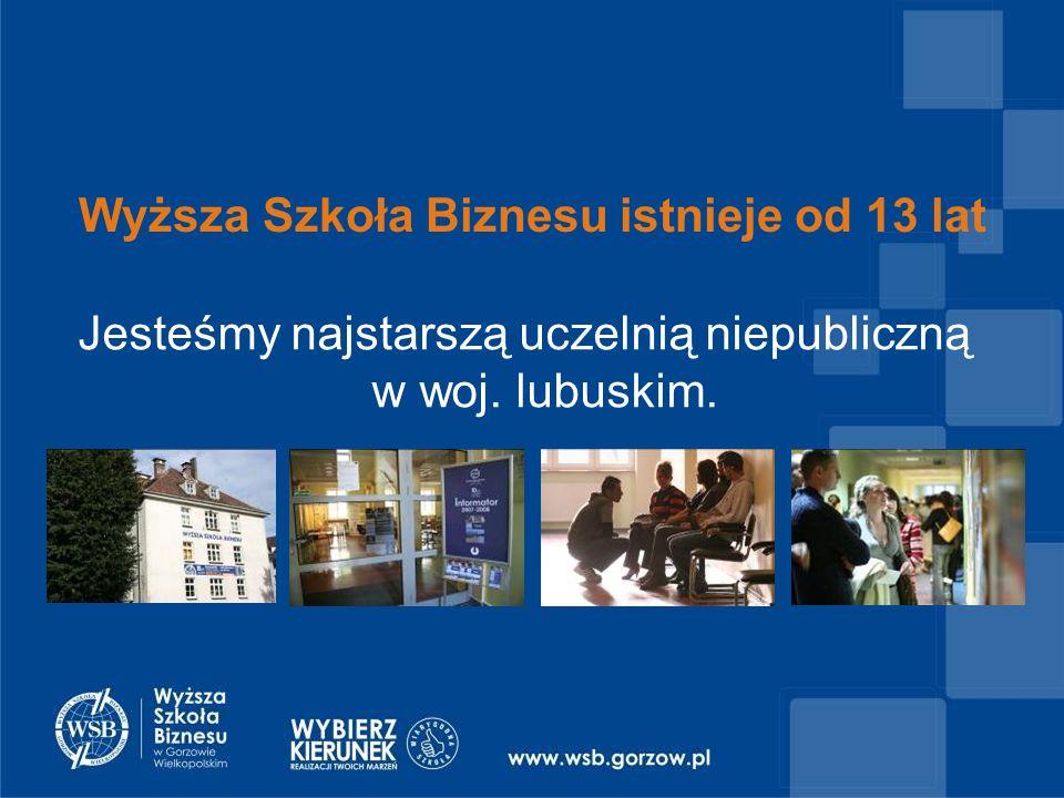 Wyższa Szkoła Biznesu istnieje od 13 lat Jesteśmy najstarszą uczelnią niepubliczną w woj. lubuskim.