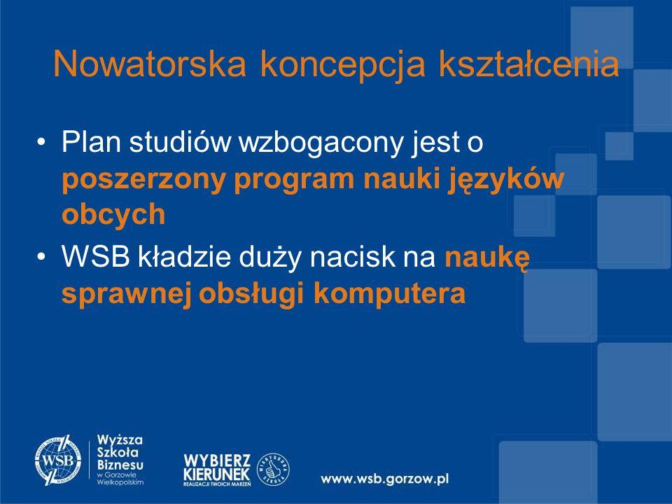 Nowatorska koncepcja kształcenia Plan studiów wzbogacony jest o poszerzony program nauki języków obcych WSB kładzie duży nacisk na naukę sprawnej obsługi komputera