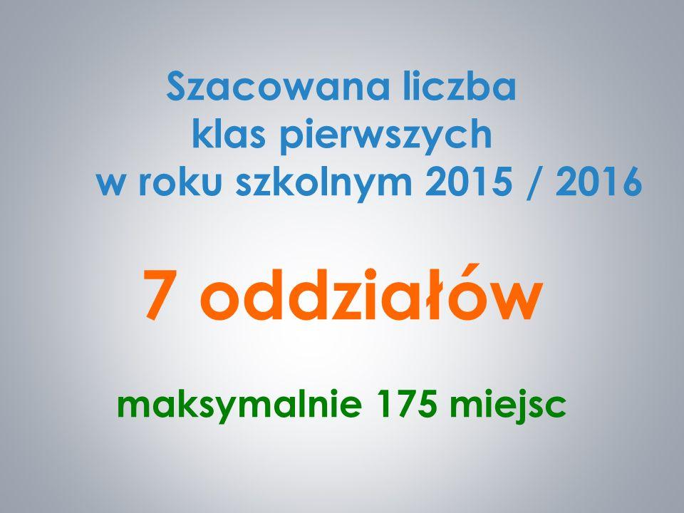 Szacowana liczba klas pierwszych w roku szkolnym 2015 / 2016 7 oddziałów maksymalnie 175 miejsc