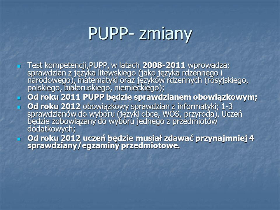 PUPP- zmiany Test kompetencji,PUPP, w latach 2008-2011 wprowadza: sprawdzian z języka litewskiego (jako języka rdzennego i narodowego), matematyki oraz języków rdzennych (rosyjskiego, polskiego, białoruskiego, niemieckiego); Test kompetencji,PUPP, w latach 2008-2011 wprowadza: sprawdzian z języka litewskiego (jako języka rdzennego i narodowego), matematyki oraz języków rdzennych (rosyjskiego, polskiego, białoruskiego, niemieckiego); Od roku 2011 PUPP będzie sprawdzianem obowiązkowym; Od roku 2011 PUPP będzie sprawdzianem obowiązkowym; Od roku 2012 obowiązkowy sprawdzian z informatyki; 1-3 sprawdzianów do wyboru (języki obce, WOS, przyroda).