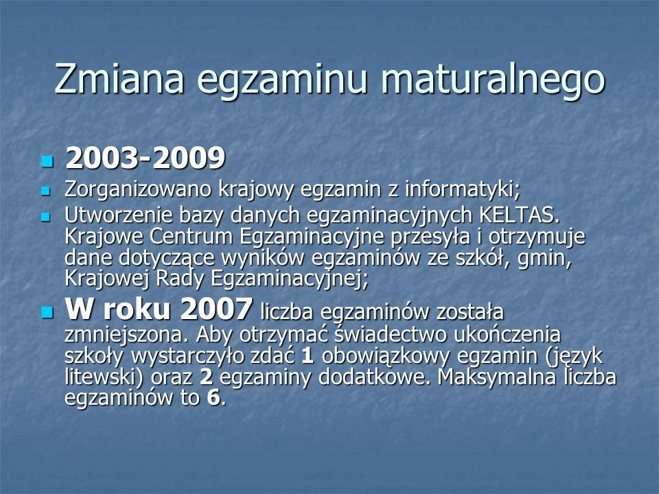 Zmiana egzaminu maturalnego 2003-2009 2003-2009 Zorganizowano krajowy egzamin z informatyki; Zorganizowano krajowy egzamin z informatyki; Utworzenie bazy danych egzaminacyjnych KELTAS.