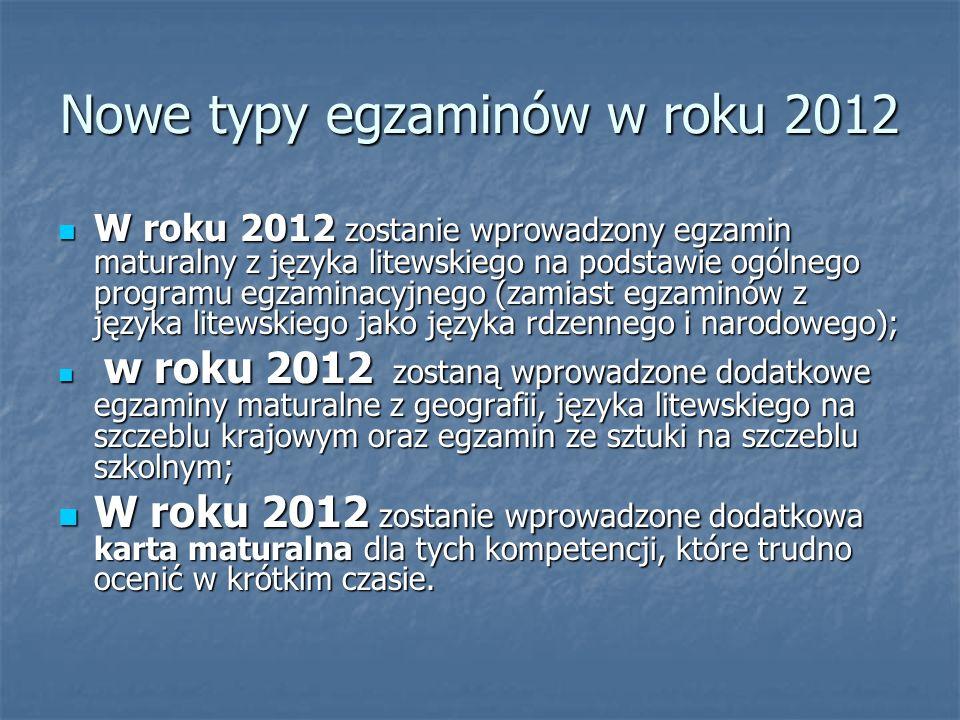 Nowe typy egzaminów w roku 2012 W roku 2012 zostanie wprowadzony egzamin maturalny z języka litewskiego na podstawie ogólnego programu egzaminacyjnego (zamiast egzaminów z języka litewskiego jako języka rdzennego i narodowego); W roku 2012 zostanie wprowadzony egzamin maturalny z języka litewskiego na podstawie ogólnego programu egzaminacyjnego (zamiast egzaminów z języka litewskiego jako języka rdzennego i narodowego); w roku 2012 zostaną wprowadzone dodatkowe egzaminy maturalne z geografii, języka litewskiego na szczeblu krajowym oraz egzamin ze sztuki na szczeblu szkolnym; w roku 2012 zostaną wprowadzone dodatkowe egzaminy maturalne z geografii, języka litewskiego na szczeblu krajowym oraz egzamin ze sztuki na szczeblu szkolnym; W roku 2012 zostanie wprowadzone dodatkowa karta maturalna dla tych kompetencji, które trudno ocenić w krótkim czasie.