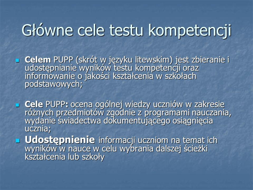 Główne cele testu kompetencji Celem PUPP (skrót w języku litewskim) jest zbieranie i udostępnianie wyników testu kompetencji oraz informowanie o jakości kształcenia w szkołach podstawowych; Celem PUPP (skrót w języku litewskim) jest zbieranie i udostępnianie wyników testu kompetencji oraz informowanie o jakości kształcenia w szkołach podstawowych; Cele PUPP: ocena ogólnej wiedzy uczniów w zakresie różnych przedmiotów zgodnie z programami nauczania, wydanie świadectwa dokumentującego osiągnięcia ucznia; Cele PUPP: ocena ogólnej wiedzy uczniów w zakresie różnych przedmiotów zgodnie z programami nauczania, wydanie świadectwa dokumentującego osiągnięcia ucznia; Udostępnienie informacji uczniom na temat ich wyników w nauce w celu wybrania dalszej ścieżki kształcenia lub szkoły Udostępnienie informacji uczniom na temat ich wyników w nauce w celu wybrania dalszej ścieżki kształcenia lub szkoły