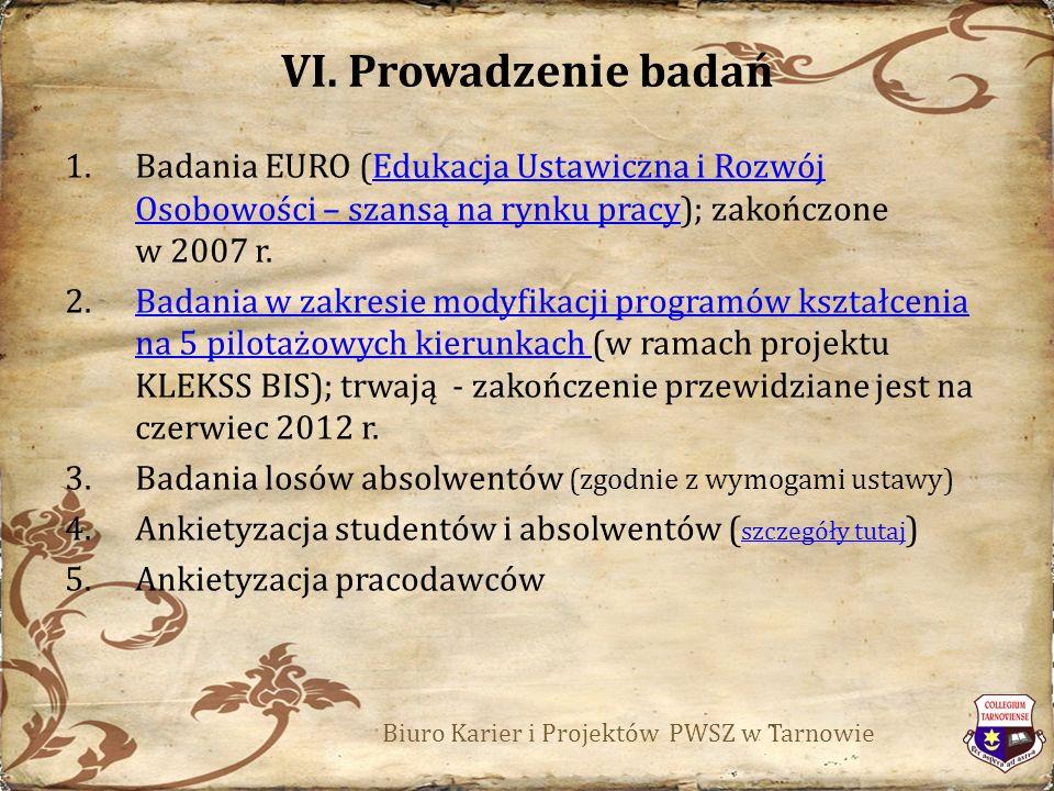 VI. Prowadzenie badań 1.Badania EURO (Edukacja Ustawiczna i Rozwój Osobowości – szansą na rynku pracy); zakończone w 2007 r.Edukacja Ustawiczna i Rozw