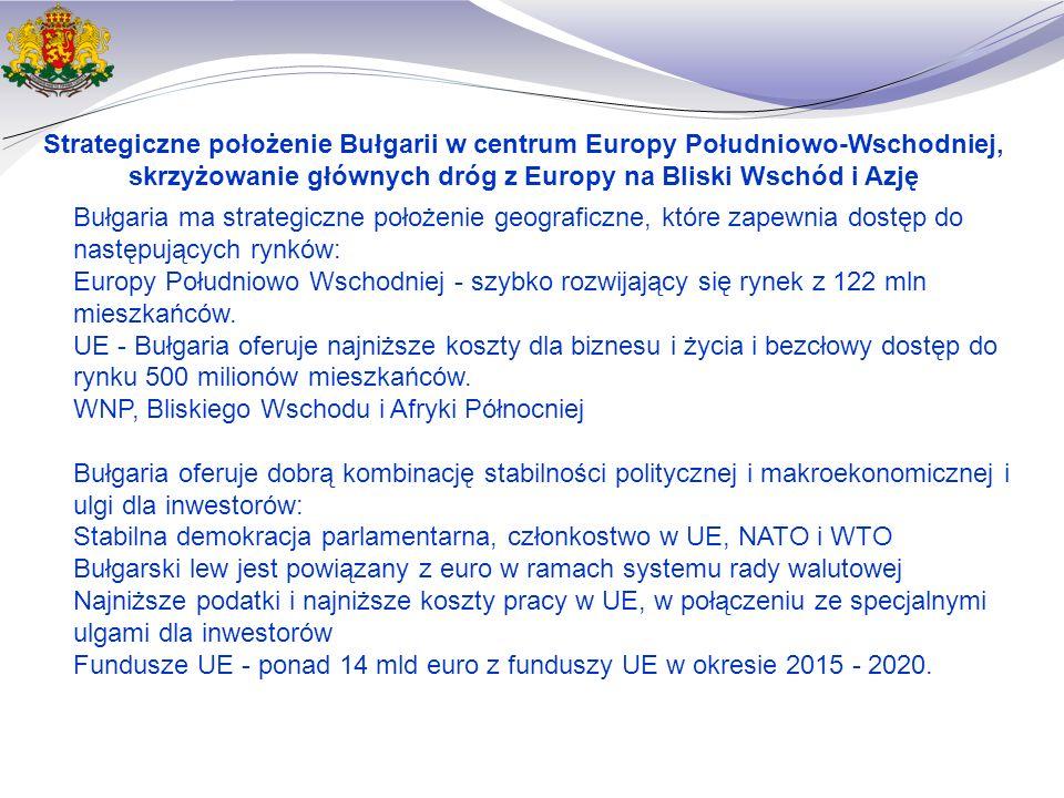 Bułgaria ma strategiczne położenie geograficzne, które zapewnia dostęp do następujących rynków: Europy Południowo Wschodniej - szybko rozwijający się rynek z 122 mln mieszkańców.