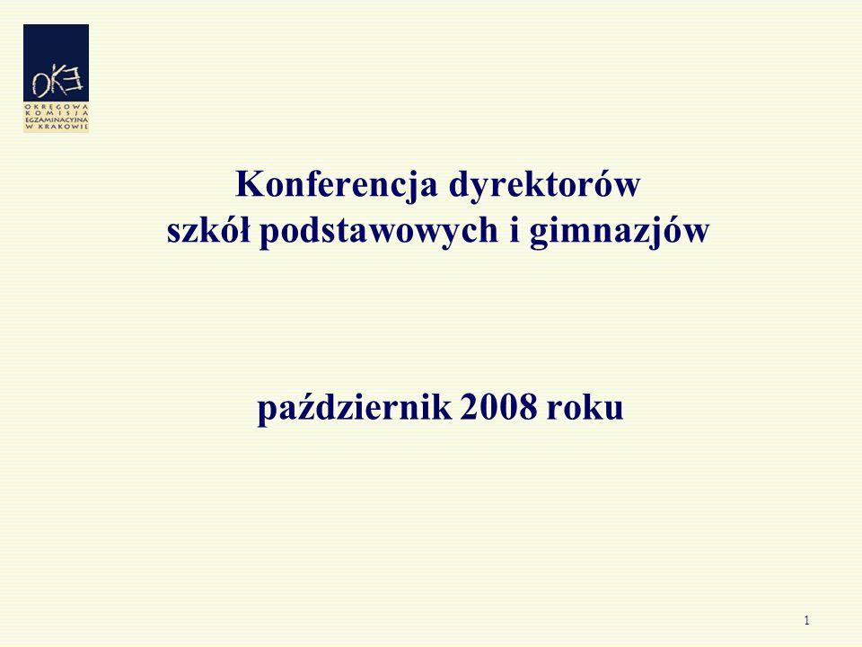 1 Konferencja dyrektorów szkół podstawowych i gimnazjów październik 2008 roku