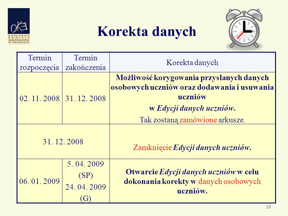 19 Korekta danych Termin rozpoczęcia Termin zakończenia Korekta danych 02. 11. 200831. 12. 2008 Możliwość korygowania przysłanych danych osobowych ucz