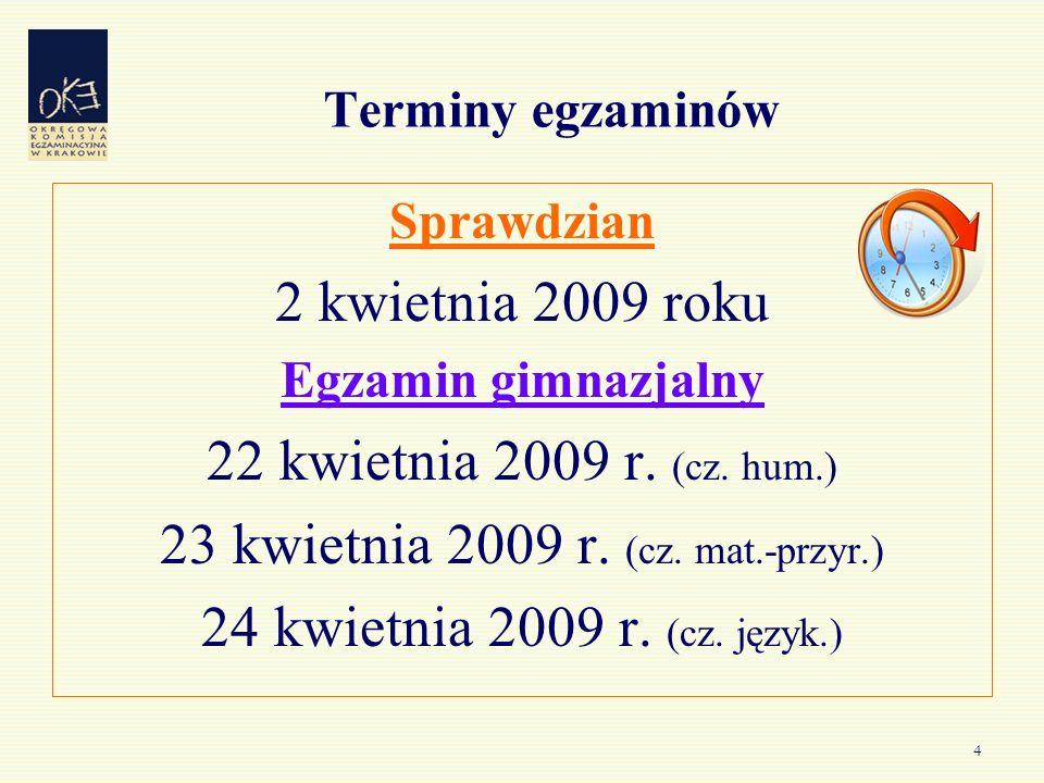 4 Terminy egzaminów Sprawdzian 2 kwietnia 2009 roku Egzamin gimnazjalny 22 kwietnia 2009 r. (cz. hum.) 23 kwietnia 2009 r. (cz. mat.-przyr.) 24 kwietn