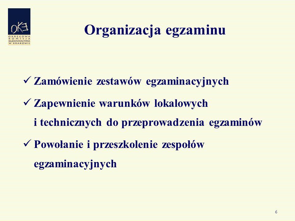 6 Organizacja egzaminu Zamówienie zestawów egzaminacyjnych Zapewnienie warunków lokalowych i technicznych do przeprowadzenia egzaminów Powołanie i przeszkolenie zespołów egzaminacyjnych