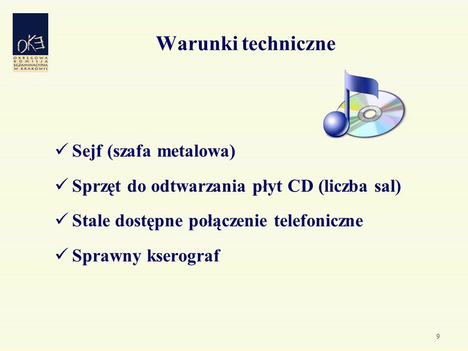 9 Warunki techniczne Sejf (szafa metalowa) Sprzęt do odtwarzania płyt CD (liczba sal) Stale dostępne połączenie telefoniczne Sprawny kserograf