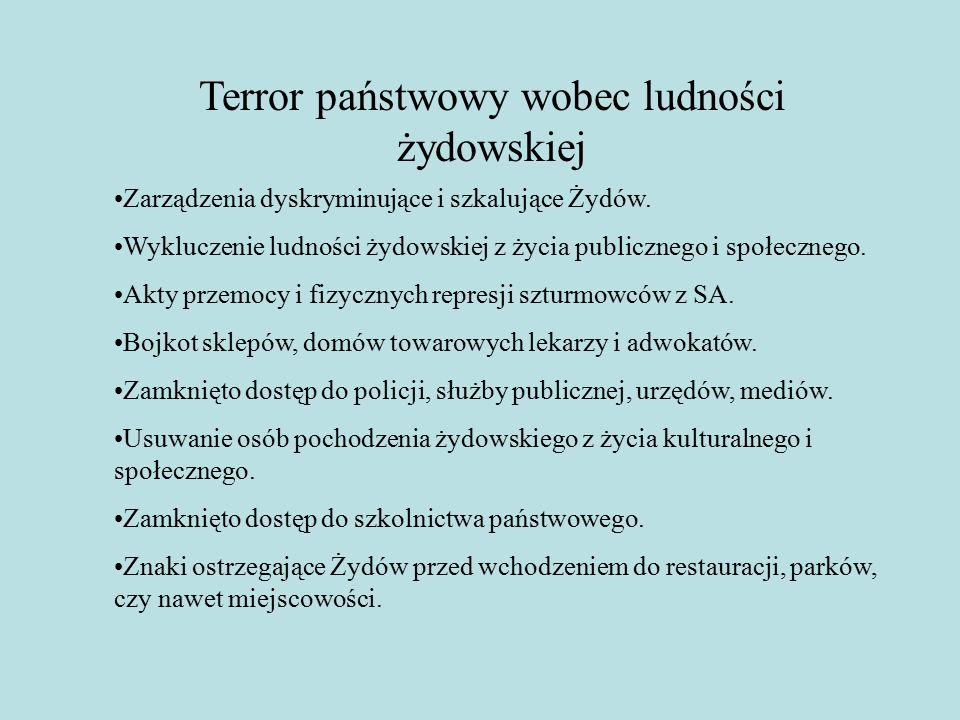 Terror państwowy wobec ludności żydowskiej Zarządzenia dyskryminujące i szkalujące Żydów.