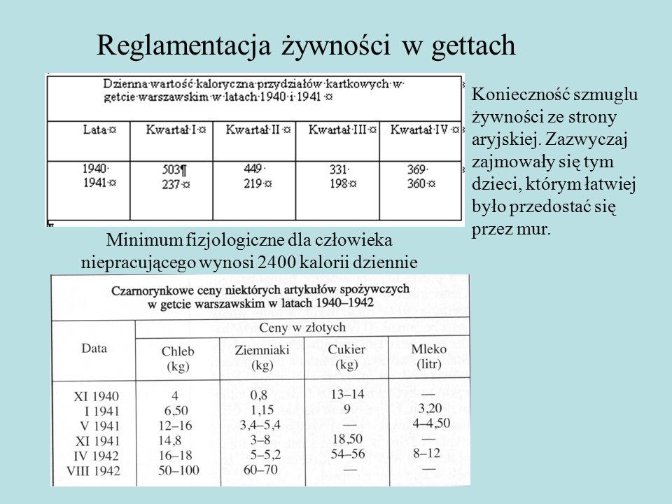 Reglamentacja żywności w gettach Konieczność szmuglu żywności ze strony aryjskiej.