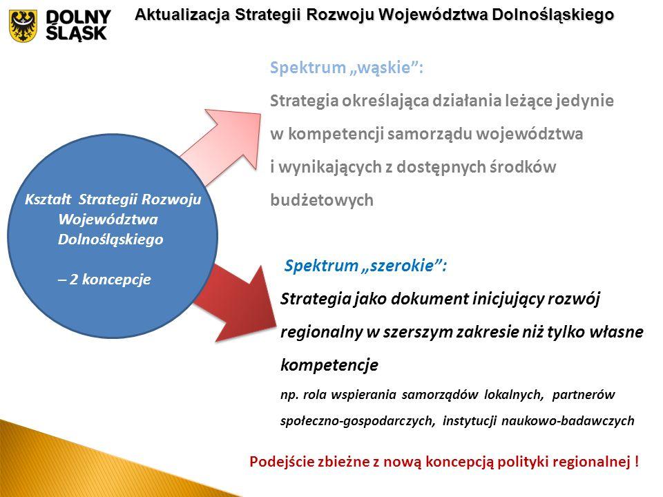 """Kształt Strategii Rozwoju Województwa Dolnośląskiego – 2 koncepcje Aktualizacja Strategii Rozwoju Województwa Dolnośląskiego Spektrum """"wąskie : Strategia określająca działania leżące jedynie w kompetencji samorządu województwa i wynikających z dostępnych środków budżetowych Spektrum """"szerokie : Strategia jako dokument inicjujący rozwój regionalny w szerszym zakresie niż tylko własne kompetencje np."""