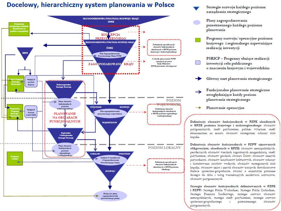 Aktualizacja Strategii Rozwoju Województwa Dolnośląskiego