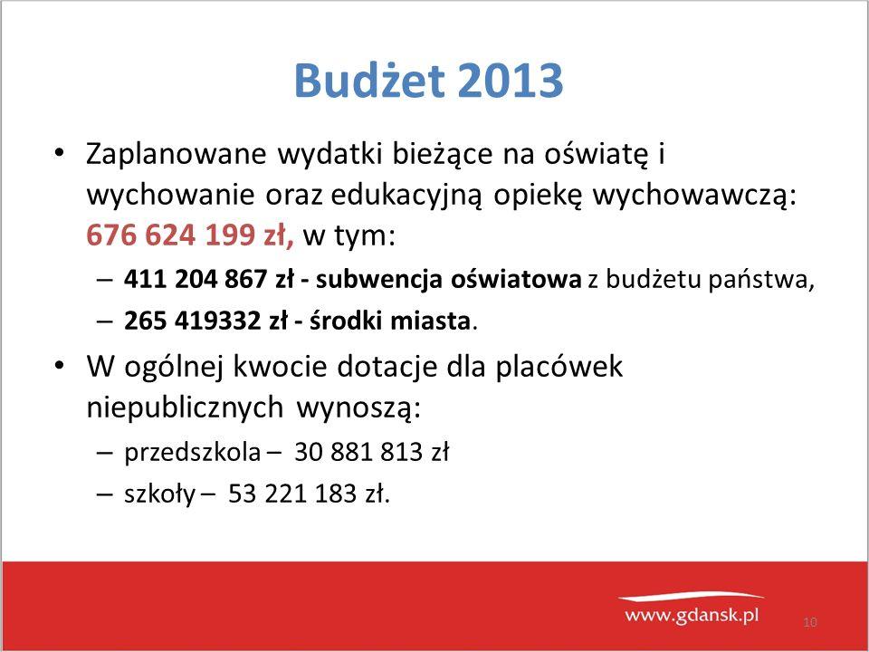 10 Budżet 2013 Zaplanowane wydatki bieżące na oświatę i wychowanie oraz edukacyjną opiekę wychowawczą: 676 624 199 zł, w tym: – 411 204 867 zł - subwe