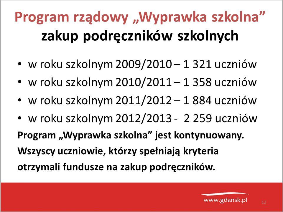 """12 Program rządowy """"Wyprawka szkolna"""" zakup podręczników szkolnych w roku szkolnym 2009/2010 – 1 321 uczniów w roku szkolnym 2010/2011 – 1 358 uczniów"""