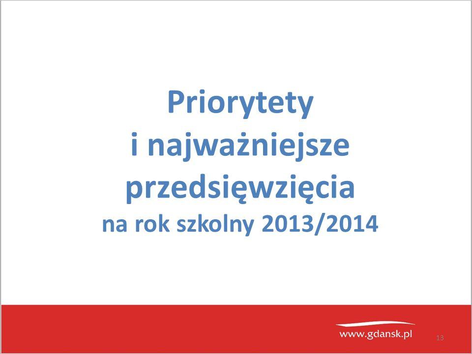 13 Priorytety i najważniejsze przedsięwzięcia na rok szkolny 2013/2014