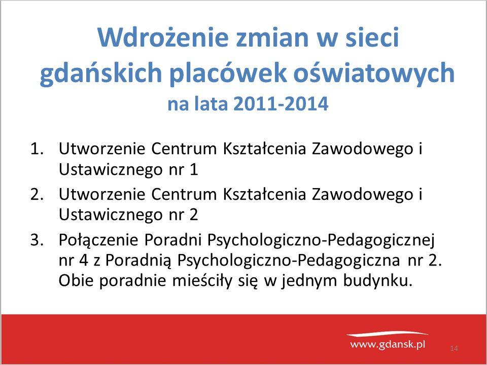 14 Wdrożenie zmian w sieci gdańskich placówek oświatowych na lata 2011-2014 1.Utworzenie Centrum Kształcenia Zawodowego i Ustawicznego nr 1 2.Utworzen